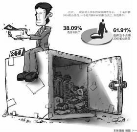 贫困生人均年收入_邯郸公务员人均年收入